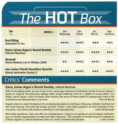 DownBeat-Hot-Box-2009.09